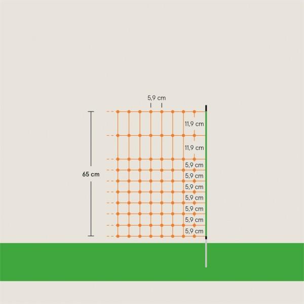 Euro-Netz Ernteschutz 65/1, Länge 50 m