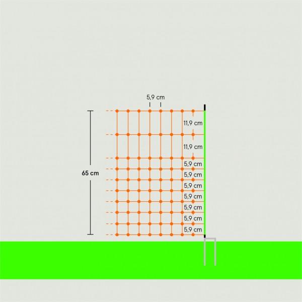 Euro-Netz Ernteschutz 65/2, Länge 50 m